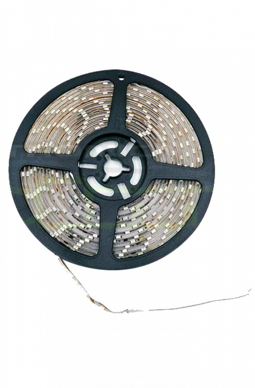 Granboard LED Strip